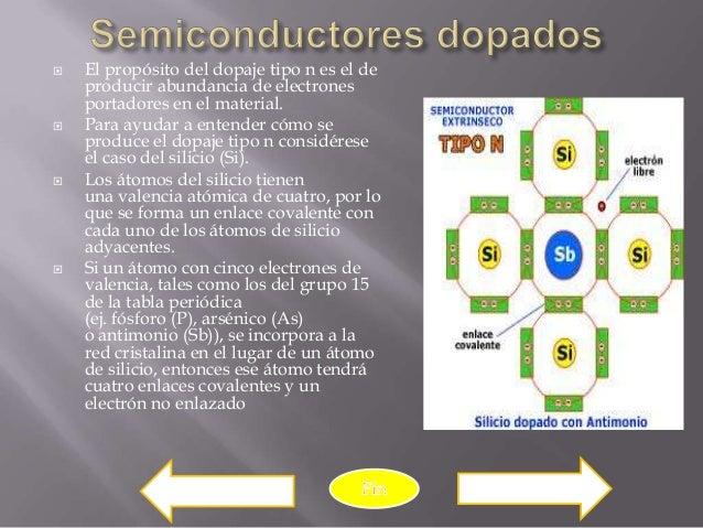    El propósito del dopaje tipo n es el de    producir abundancia de electrones    portadores en el material.   Para ayu...