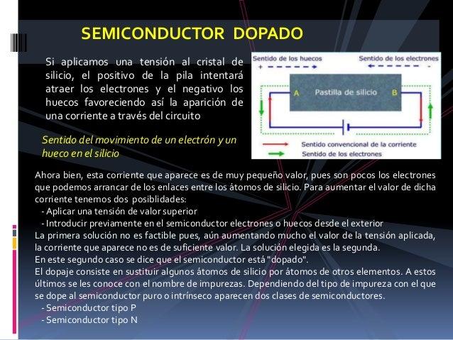 Un Semiconductor tipo N se obtiene llevando a cabo un proceso de dopado añadiendo un cierto tipo de átomosal semiconductor...
