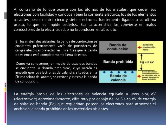 Al contrario de lo que ocurre con los átomos de los metales, que ceden suselectrones con facilidad y conducen bien la corr...