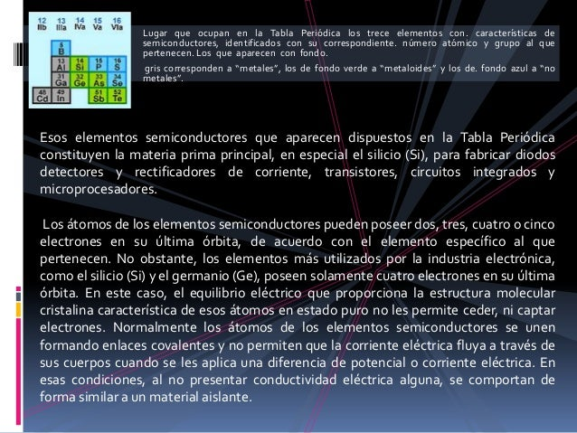 Lugar que ocupan en la Tabla Periódica los trece elementos con. características de                 semiconductores, identi...