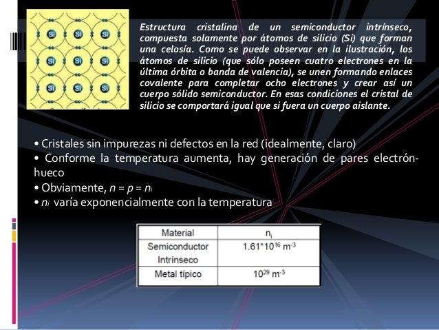 Estructura cristalina de un semiconductor intrínseco,                  compuesta solamente por átomos de silicio (Si) que ...