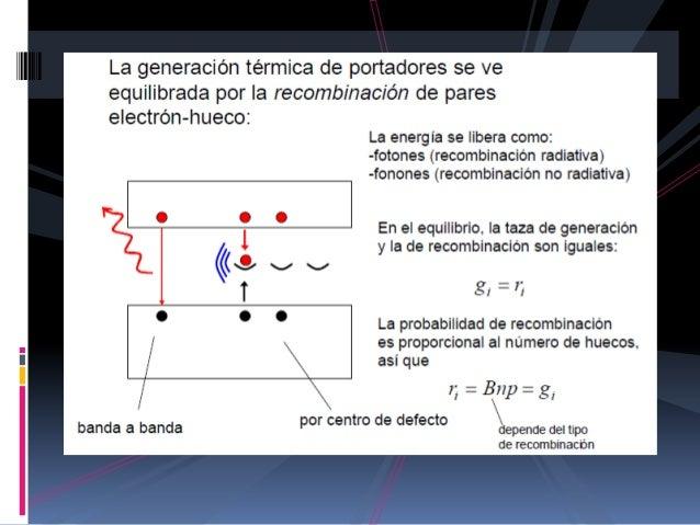 """SEMICONDUCTORES """"EXTRÍNSECOS""""Cuando a la estructura molecular cristalina del silicio o del germanio se le introduce cierta..."""