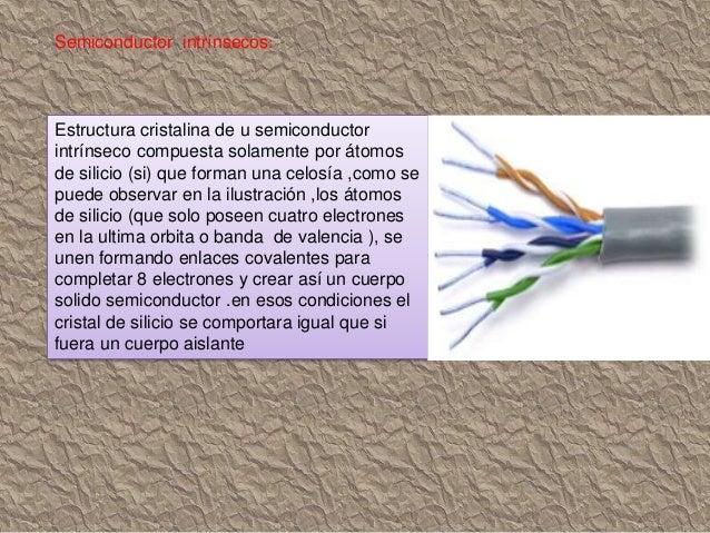 Dopantes : Tipo P: Un ejemplo de dopaje de silicio por el boro (P dopaje ). En el caso del boro le falta un electrón y ; p...