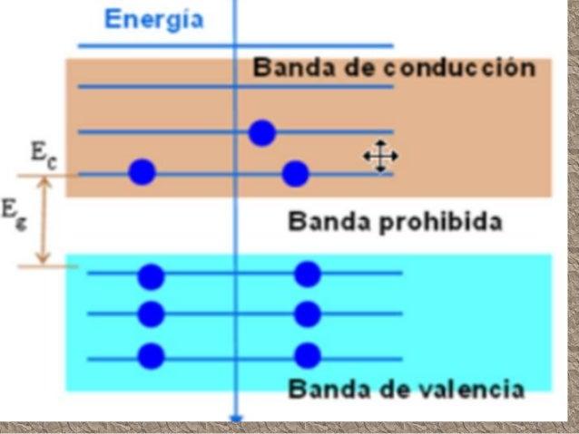 Semiconductores dopados: El numero de átomos dopantes necesitados para crear una diferencia en las capacidades conductoras...