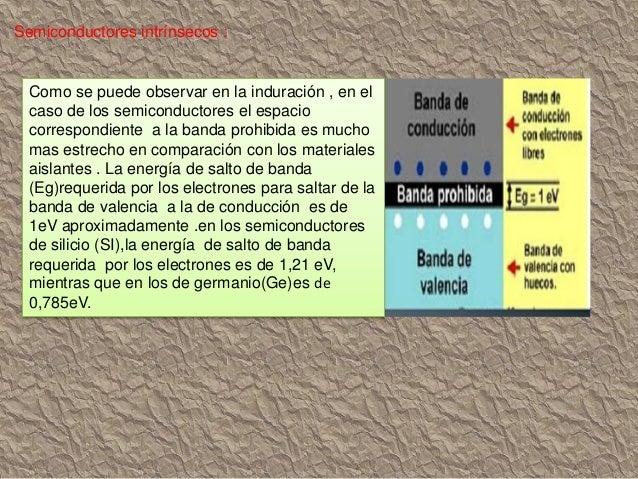 Semiconductores dopados : Tipo P: Se llama así al material que tiene átomos de impureza que permiten formación de huecos s...