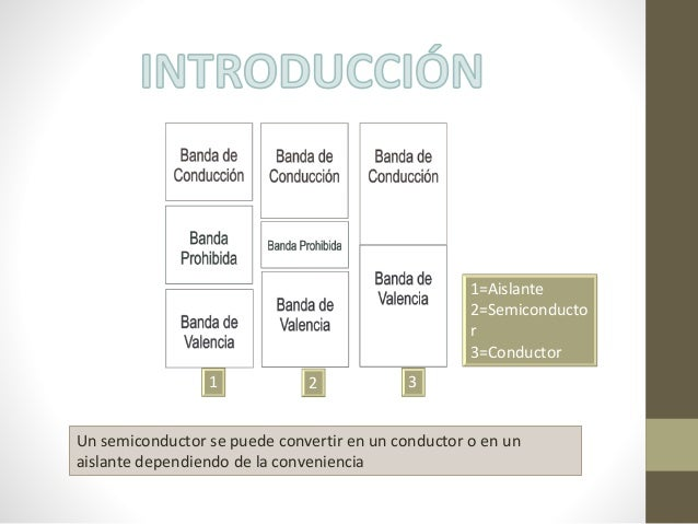 Semiconductores Slide 2