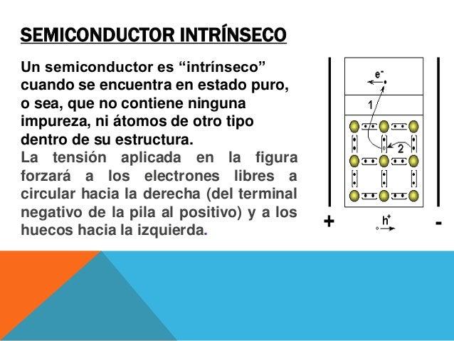 """SEMICONDUCTOR INTRÍNSECO Un semiconductor es """"intrínseco"""" cuando se encuentra en estado puro, o sea, que no contiene ningu..."""