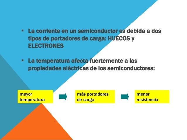  La corriente en un semiconductor es debida a dos tipos de portadores de carga: HUECOS y ELECTRONES  La temperatura afec...