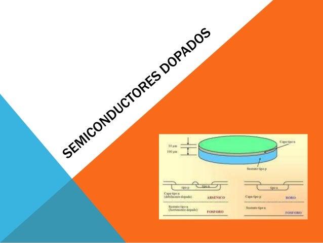 En la producción de semiconductores, se denomina dopaje al proceso intencional de agregar impurezas en un semiconductor ex...
