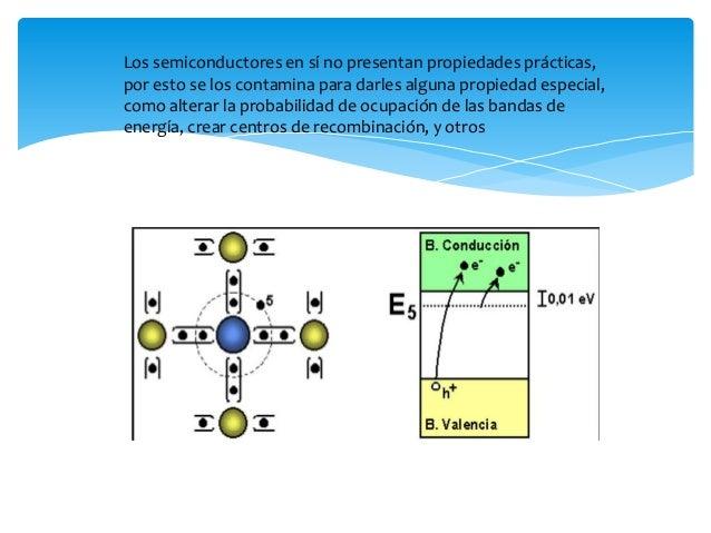 Los semiconductores en sí no presentan propiedades prácticas,por esto se los contamina para darles alguna propiedad especi...