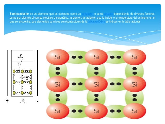 Semiconductor es un elemento que se comporta como un conductor o como aislante dependiendo de diversos factores,como por e...