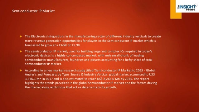 Semiconductor IP Market  The Electronics integrations in the manufacturing sector of different industry verticals to crea...