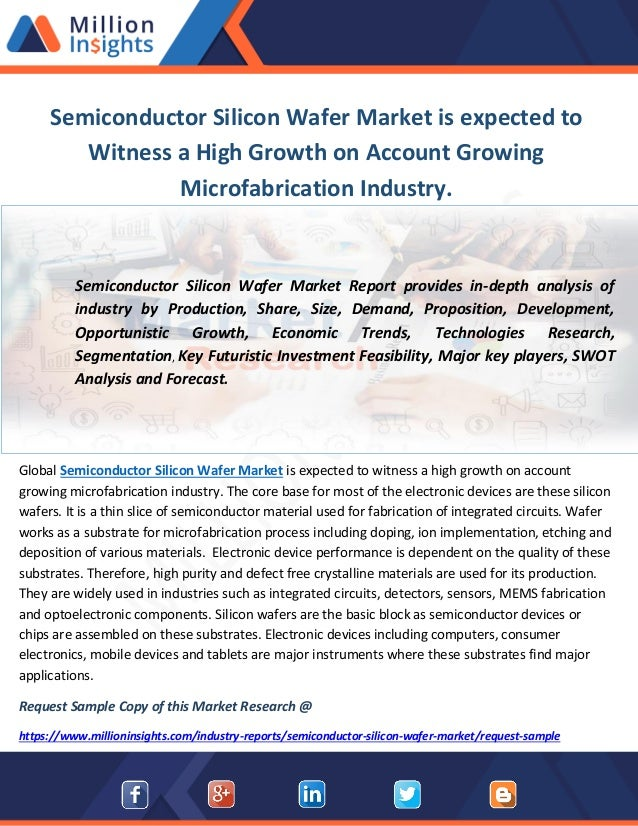 Semiconductor Silicon Wafer Market is expected to Witness a