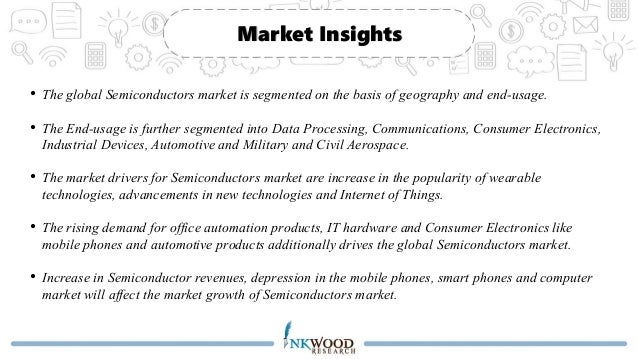 China's Semiconductor Industry and Win-Win Growth
