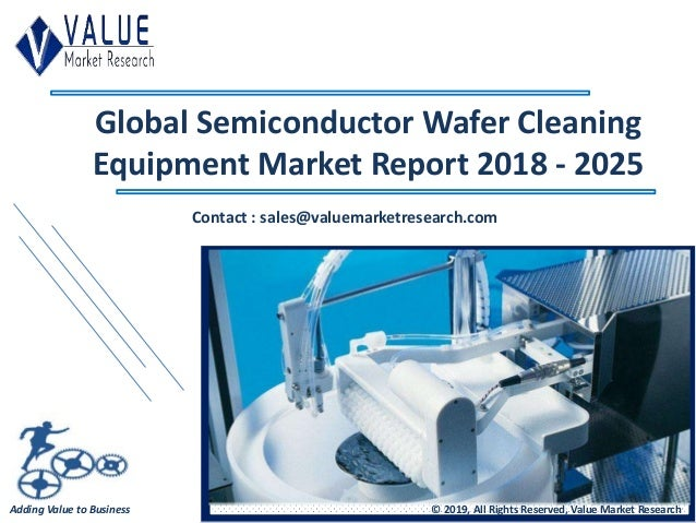 Semiconductor Wafer Cleaning Equipment Market Size, Forecast