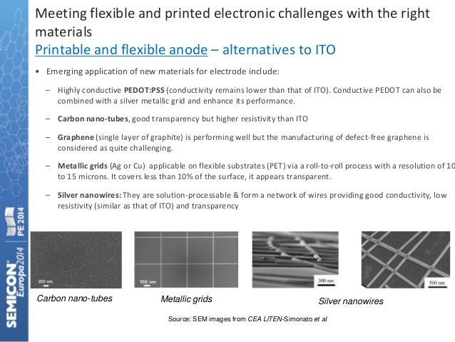 Market Technology Trends In Materials Equipment For Printed Fle