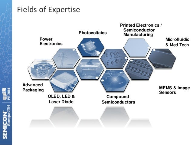 Market & Technology Trends in Materials & Equipment for Printed & Fle…
