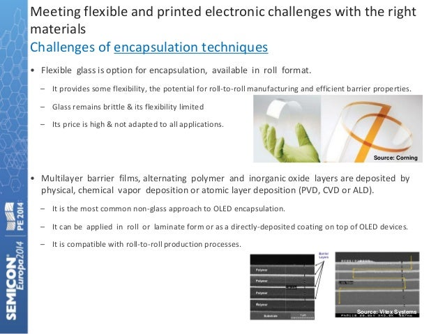 Market Amp Technology Trends In Materials Amp Equipment For