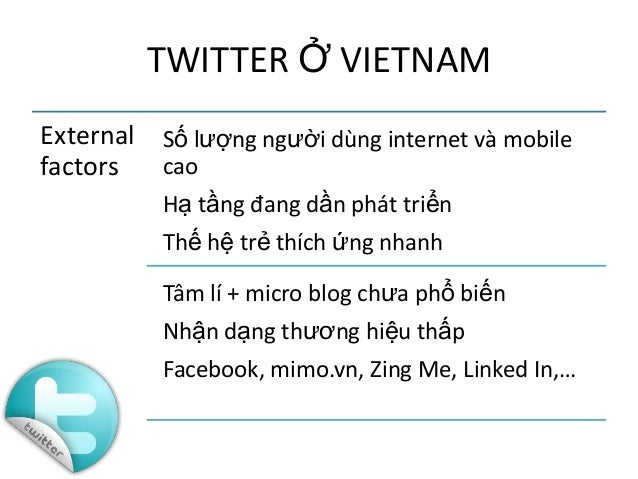[Young Marketers 2013 Semi-final] Twitter - The BoXs