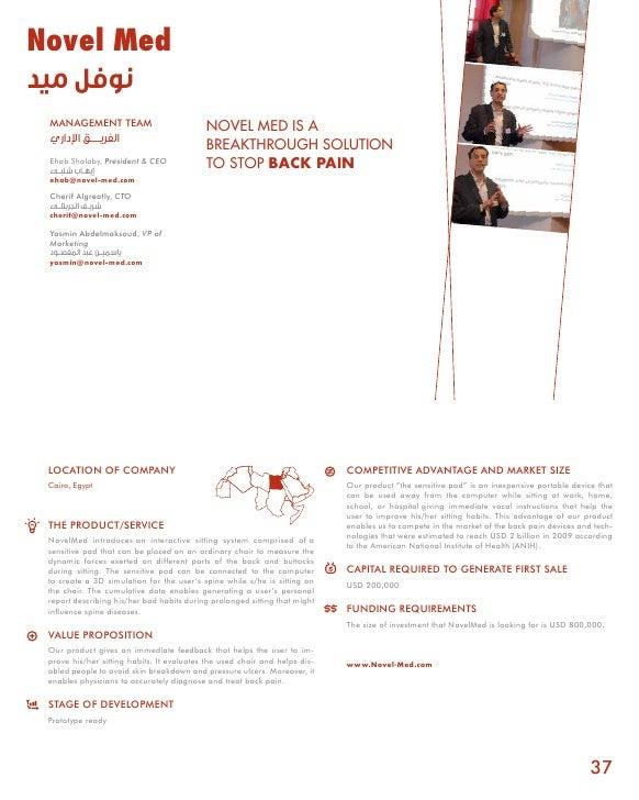 Novel Med نوفل ميد  MANAGEMENT TEAM                           NOVEL MED IS A  الفريـــــق اإلداري                     ...
