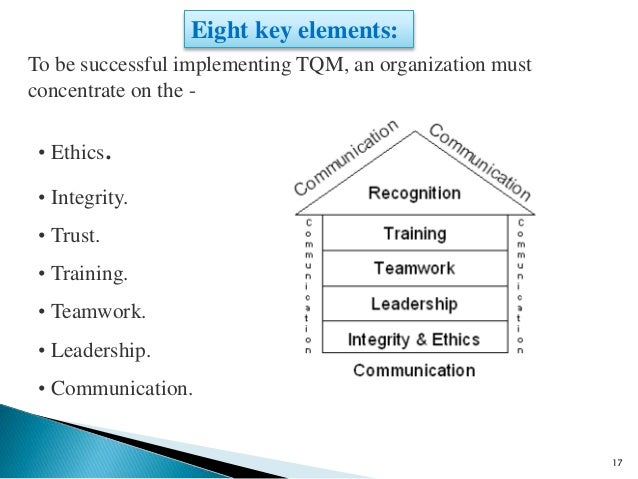 building block model of tqm Total quality management (tqm) customer supplier culture commitment communication  the building blocks of tqm: processes, people, management systems and performance.
