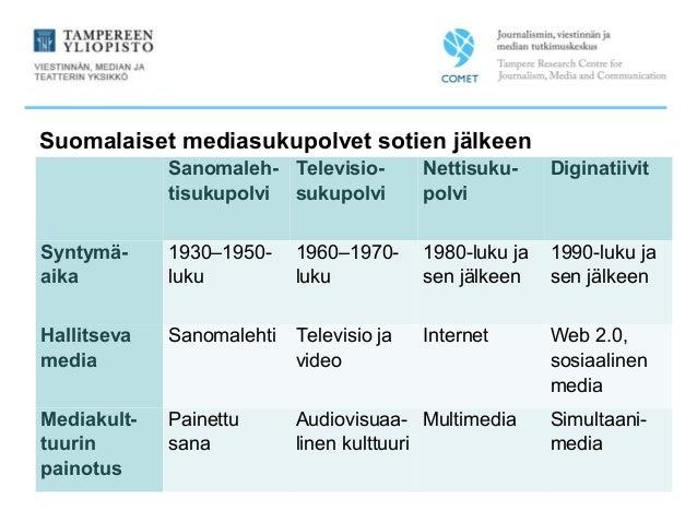 Suomalaiset mediasukupolvet sotien jälkeen Sanomaleh- Televisiotisukupolvi sukupolvi  Nettisukupolvi  Diginatiivit  Syntym...