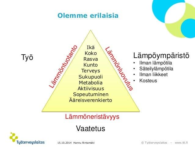 © Työterveyslaitos –www.ttl.fi  Olemme erilaisia  Ikä  Koko  Rasva  Kunto  Terveys  Sukupuoli  Metabolia  Aktiivisuus  Sop...