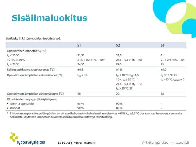 © Työterveyslaitos –www.ttl.fi  Sisäilmaluokitus  15.10.2014 Hannu Rintamäki