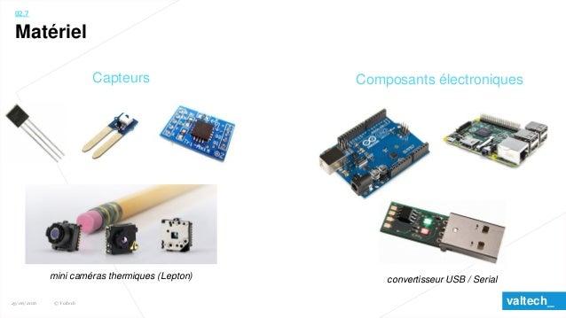 02.10 Protocoles Nouveaux besoins : • Limiter la taille des paquets à émettre (consommation d'énergie) • Configuration pub...