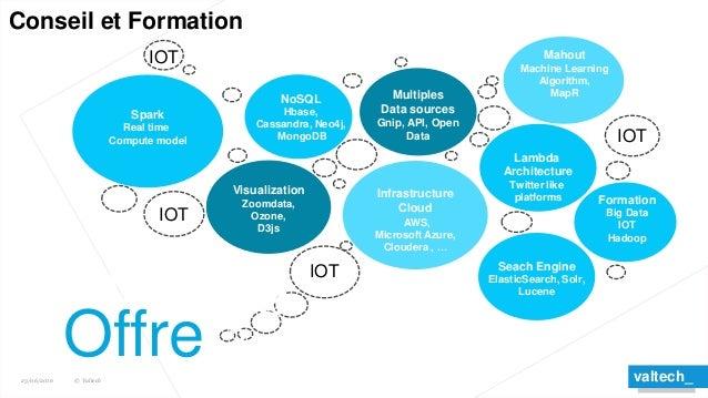 Valtech - Internet of Things & Big Data : un mariage de raison