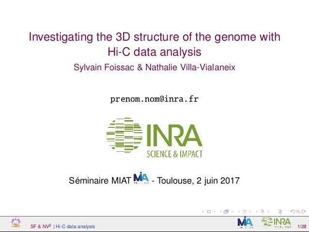 Investigating the 3D structure of the genome with Hi-C data analysis Sylvain Foissac & Nathalie Villa-Vialaneix prenom.nom...