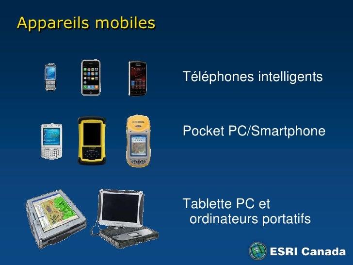 Appareils mobiles<br />Téléphonesintelligents<br />Pocket PC/Smartphone<br />Tablette PC et ordinateursportatifs<br />