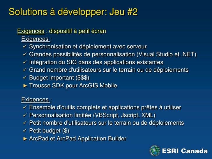 Petit déploiement d'utilisateur mobile</li></ul>3<br />2<br />1<br />Check in<br />Check out<br />