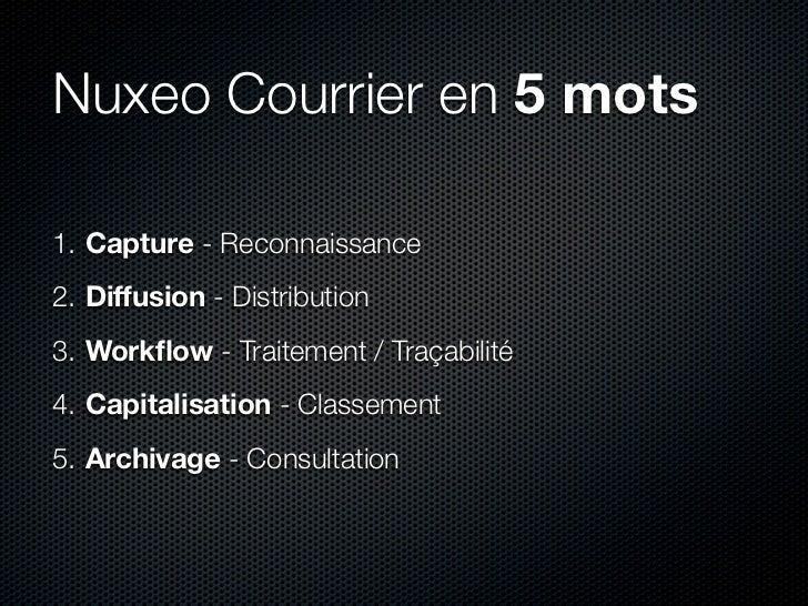 Roadmap Lettre & recommandé électronique Archivage légal Suivi physique (code-barre, localisation, acquittement) SaaS / on...