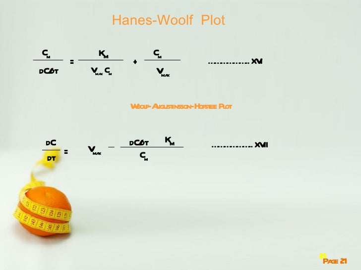 Hanes-Woolf Plot Cm         KM            Cm      =            +                 … … … .. XV                              ...