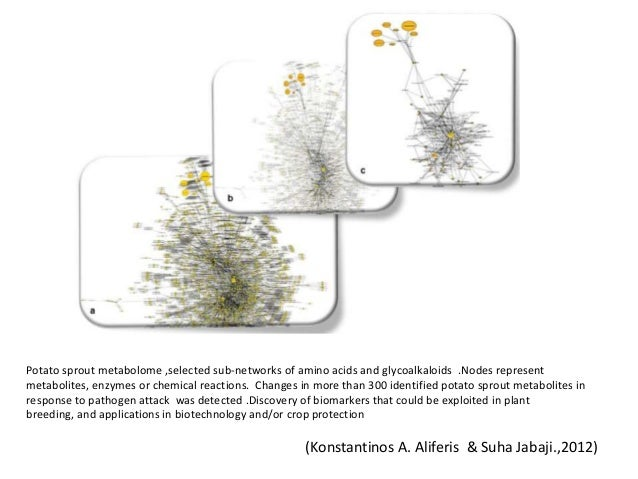 understanding plant sub cellular organellar metabolome However, it would appear likely that the spatial-temporal resolution of metabolite levels and metabolite exchange between organelles will greatly aid in the detection and ultimately the mechanistic understanding of retrograde and anterograde signaling orchestrating plant organellar and nuclear gene expression.