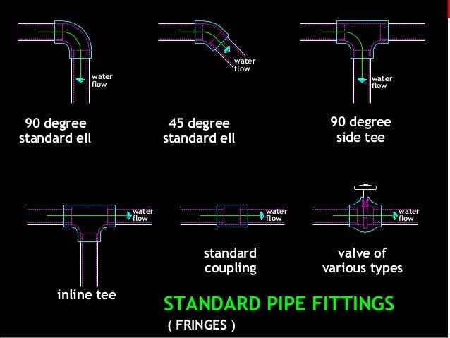 Bathroom Fixtures Definition plumbing in architecture