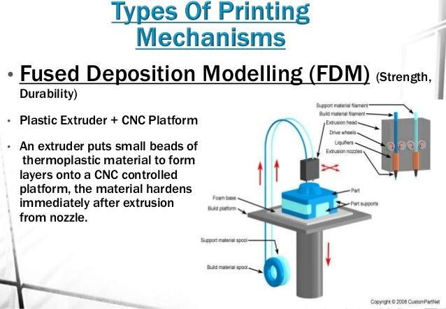 Seminar Presentation On 3d Printing
