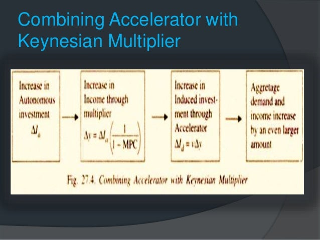 multiplier and accelerator meaning