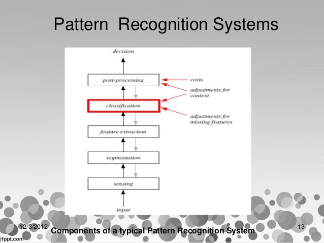 Seminar(Pattern Recognition)