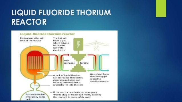 Thorium Based Nuclear Power