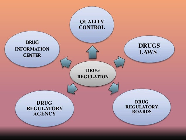 Image result for DRUG REGULATION