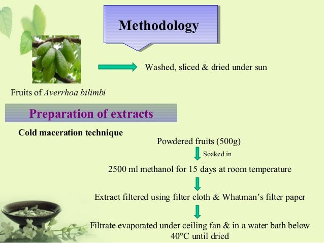 Extraction and phytochemical analysis of medicinal plants
