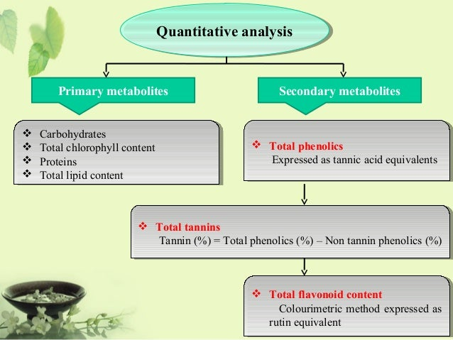 primary and secondary metabolites in plants pdf