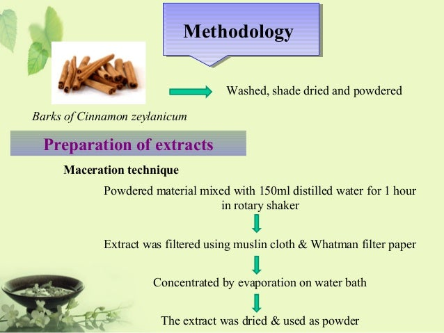 phytochemical screening for steroids