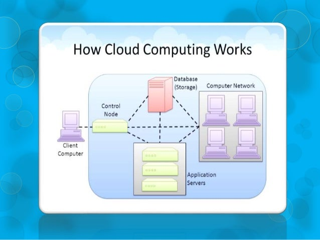 cloud computing big data The term cloud refers to the internet in cloud computing, in which the internet refers to a platform to store data and run applications as a commercial data center provider (public cloud), cloud computing does a lot for end users and prospective business owners.