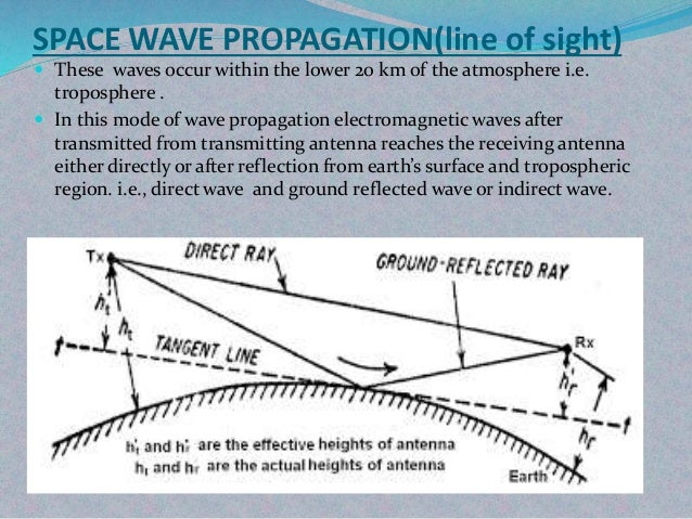 wave propagation This chapter develops the basic principles of seismic tomography and serves as a general introduction to this book.