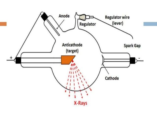 x ray parts tube wiring diagrams