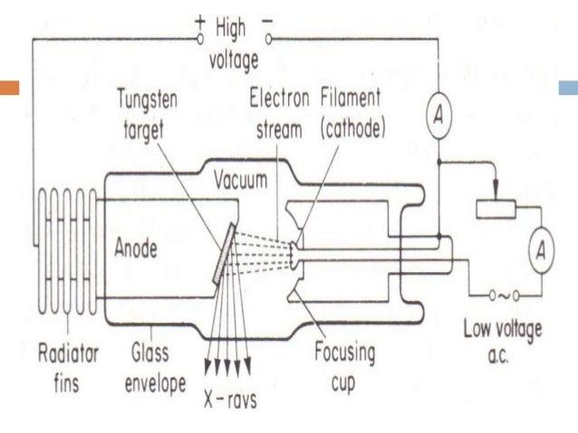 wiring a stator