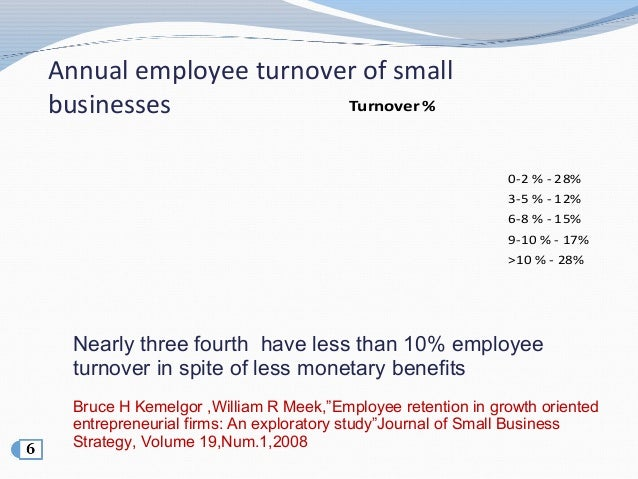 Employee Retention in Small Businesses- Challenges and ...